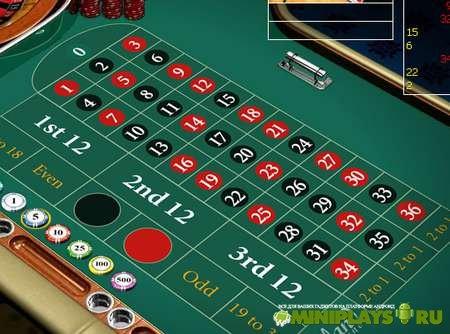 Как выиграть в рулетку в онлайн-казино?