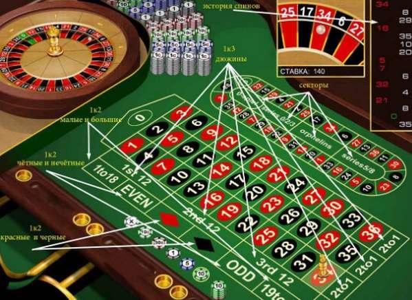 играть бесплатно в игру рулетка